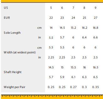 Zimné čižmy Scout - veľkostná tabuľka