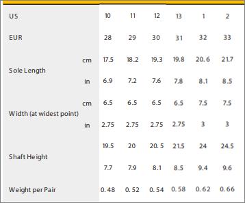 Zimné čižmy Trek - veľkostná tabuľka
